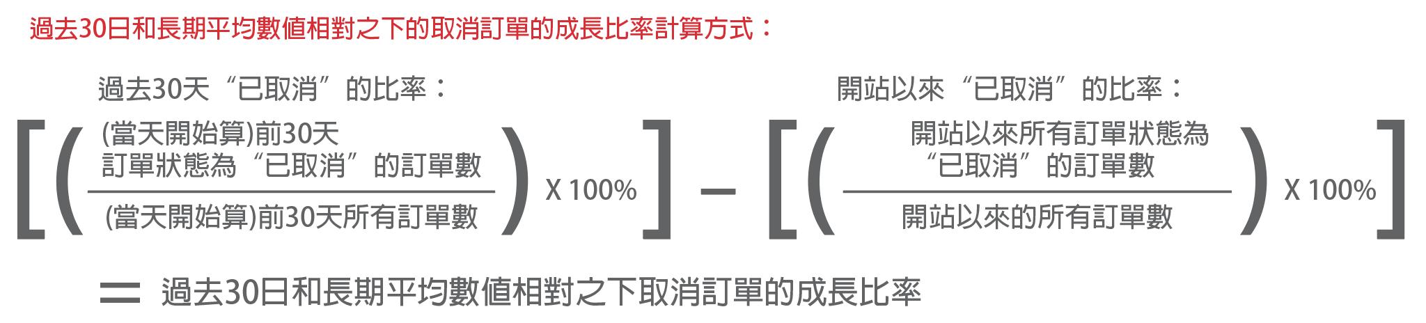 計算 100 日
